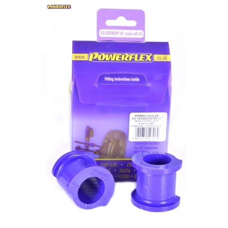 Powerflex PFR85-1313-28