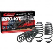 Pro-Kit KIA CEED Fastback (ED) 1.4 80kw